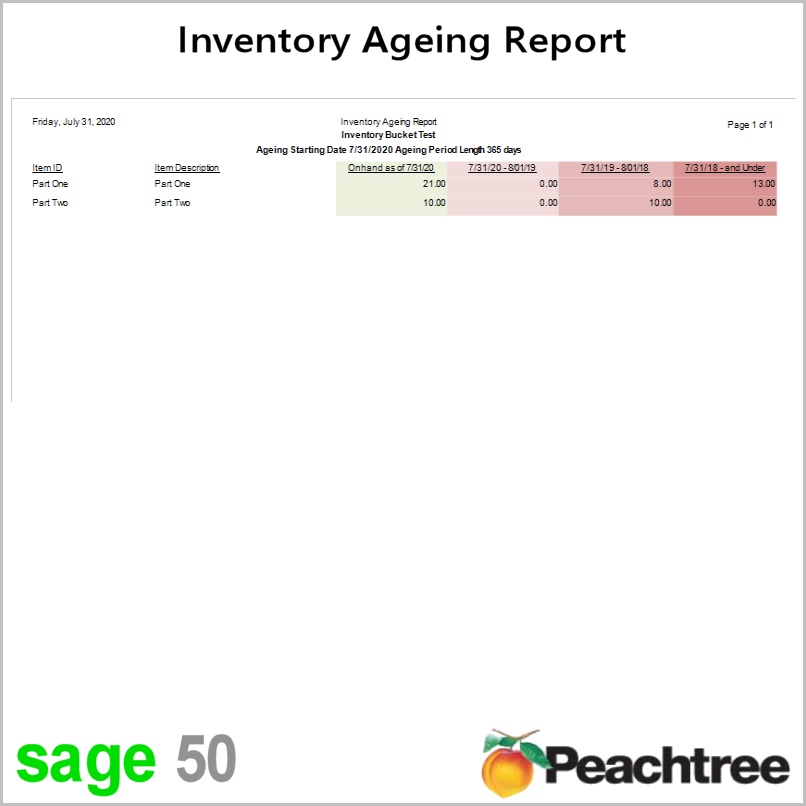 Sage 50 Inventory Aging Report